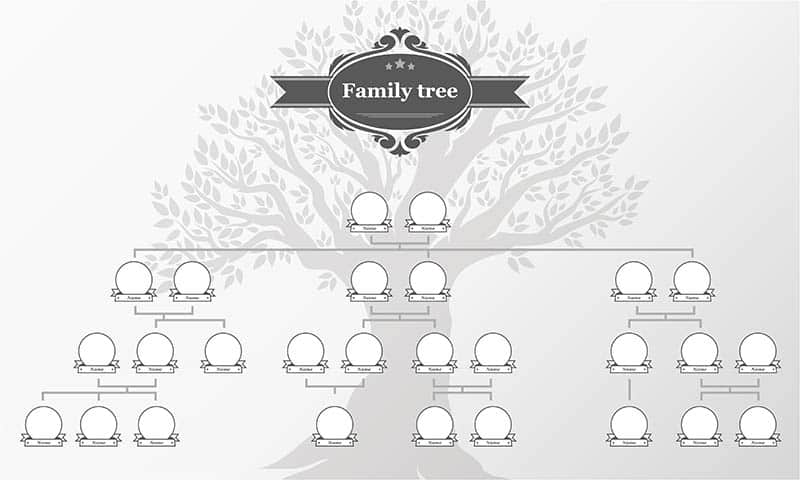 family tree game
